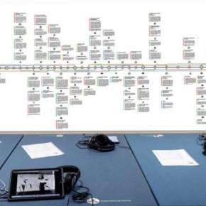 Am Zeitstrahl entlang: Ausstellungsprojekt der Transmediale erinnert an Schnittraum-Planung